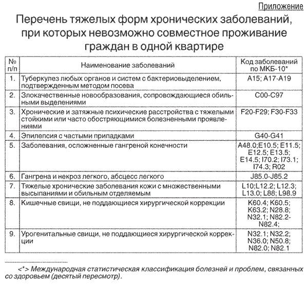 Отдел государственной статистики в г. Феодосия